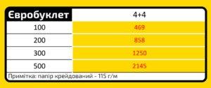 Цены за печать евробуклетов